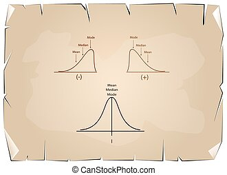 Collection of Positive and Negative Distribution Curve on...