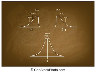 Collection of Positve and Negative Distribution Curve on ...