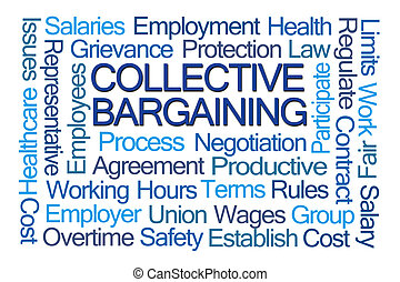 Collective Bargaining Word Cloud on White Background