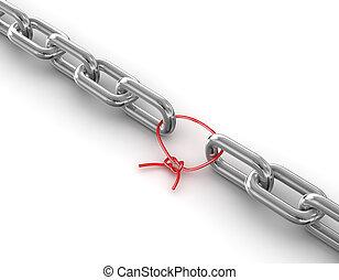 collegamento chain