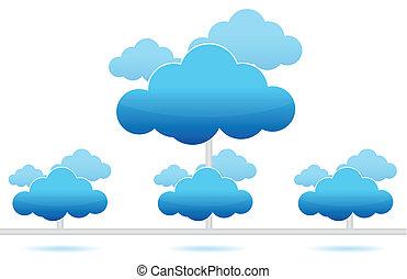 collegamento, rete, nuvola, calcolare