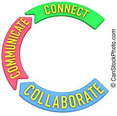 collegare, collaborare, comunicare, 3d, frecce