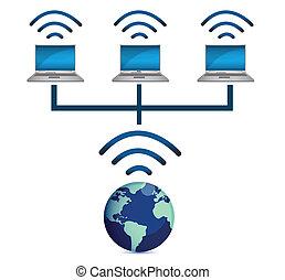 collegato, fili, laptops
