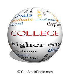 College 3D sphere Word Cloud Concept with great terms such...