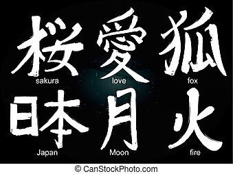 Colllection of kanji hieroglyph
