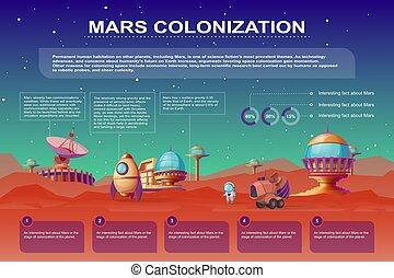 colonia, colonizzazione, infographics., vettore, marte, cartone animato, futuristico