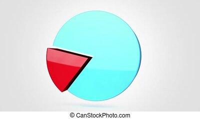 coloré, diagramme