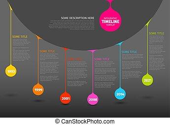 coloré, timeline, infographic, gabarit, rapport, gouttes