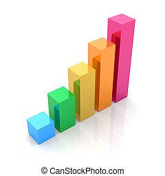 Color bar chart  - Color bar chart