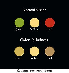 Color blindness. Eye color perception. Vector illustration on a black background