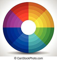 color, /, circular, paleta, rueda