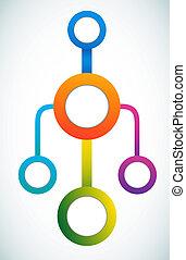 color, mercadotecnia, círculo, vacío, organigrama