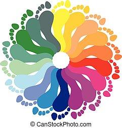 Color rraces of feet imprints