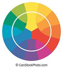 color, rueda, colores, doce