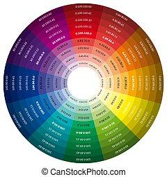 color, rueda, vector