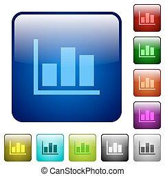 Color statistics square buttons