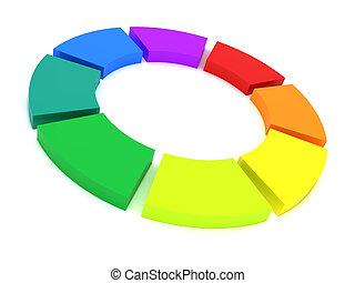 3D rendering of a color wheel palette