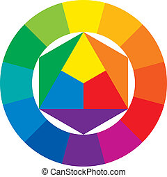 color wheel (color circle), abstract illustrative organization of colors around a circle shows the relationships between primary colors, secondary colors and complementary colors