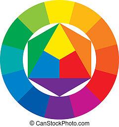 Color Wheel - color wheel (color circle), abstract...