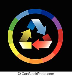 Color wheel - Colour wheel with color recycle arrows painted...