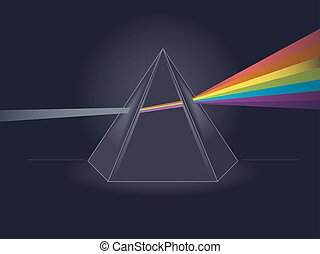 colorare, luce, prisma, triangolo, passare