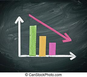 Colored Decreasing Bar Graph