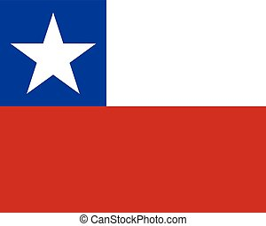 Colored flag of Chile