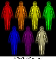 Colored human aura - energy body - Simple background with...