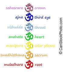 Colored om / aum in chakra column - Colored aum / om in ...