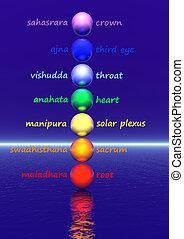 Colored om / aum in chakra column - Colored aum / om in...