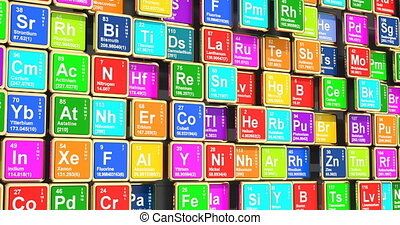 Colored Periodic Table of the Elements 3d video, loop animation. 3D rendering