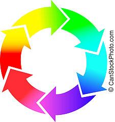 colores del arco iris, flechas, redondo