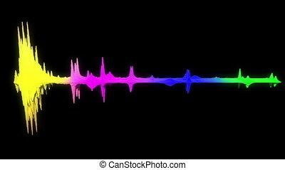colorez spectre, waveforms, 3d, résumé