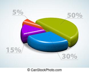 Colorful 3d pie chart graph