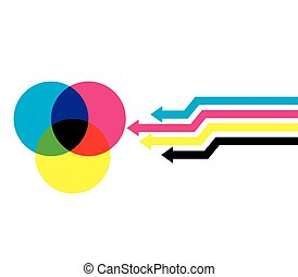 Colorful Arrows and CMYK Diagram