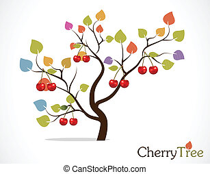 Cherry tree - Colorful Cherry tree
