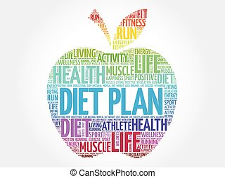 Colorful Diet Plan apple