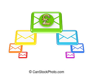 Colorful envelopes and golden dollar sign.