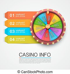 Colorful fortune wheel, casino info numbers.