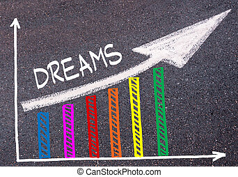 Colorful graph drawn over tarmac and word DREAMS with directional arrow, business design concept