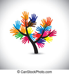 Colorful hand & palm imprints as leaves & flowers of tree- vector. This graphic illustration represents people team standing united, community support, people helping each other, universal brotherhood, etc