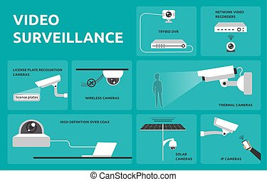 Colorful illustration about video surveillance systems that...