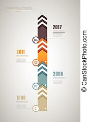 Colorful Infographic, typographic timeline report template with years - vertical version.