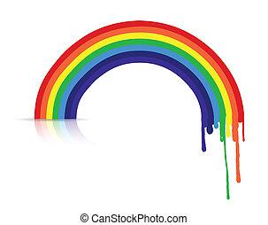 colorful ink rainbow illustration