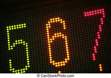 led digital number