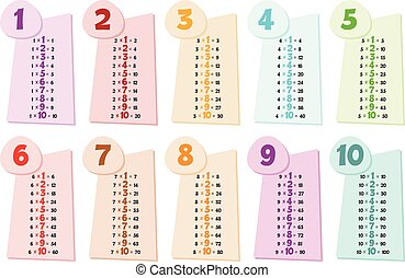 Colorful multiplication table. Educational material for...