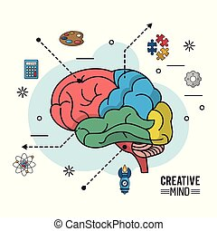 colorful poster of creative mind with different parts of brain in colours and icons around