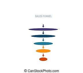 Colorful Sales Funnel with stages of the sales process. -...