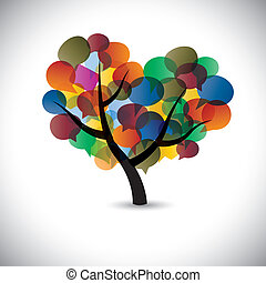 Colorful tree chat icons & speech bubble symbols- vector graphic. This illustration represents social media communication or online chats and dialogs, discussions, etc