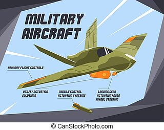 Colorful vector illustration of a military aircraft